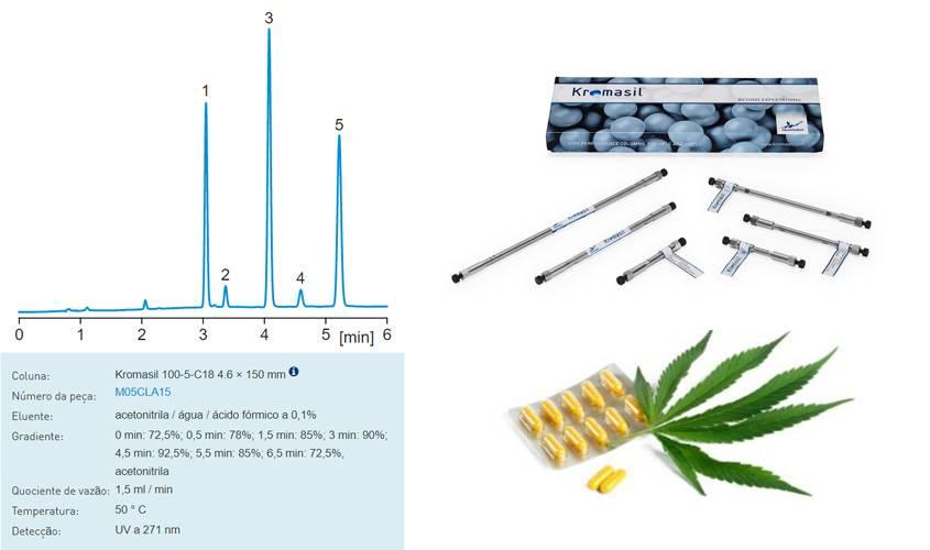 Anvisa libera comercio de produtos à base de cannabis em farmácias