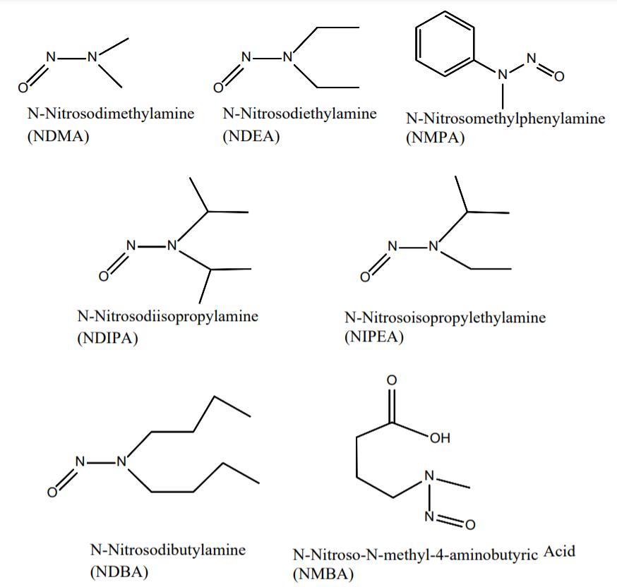 Estruturas-Químicas-de-Sete-Impurezas-Potenciais-de-Nitrosamina-em-APIs-e-Medicamentos